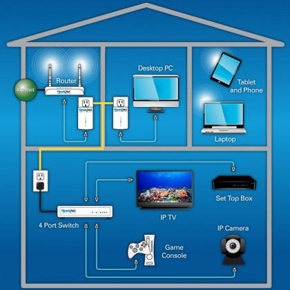 home-network-4
